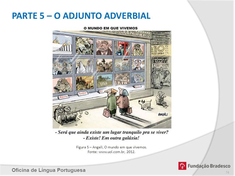 PARTE 5 – O ADJUNTO ADVERBIAL