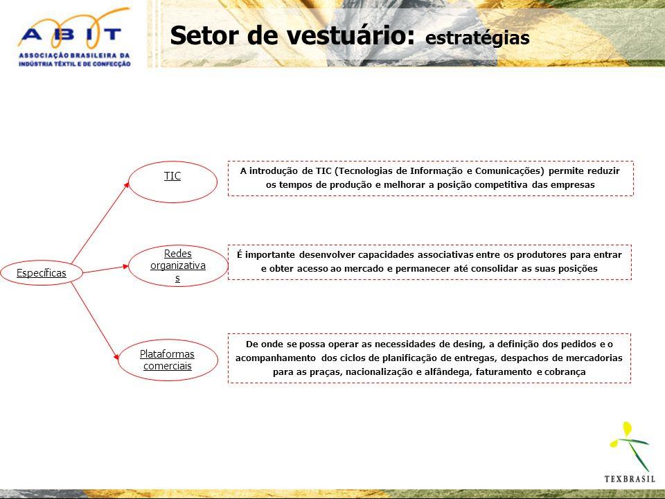 Plataformas comerciais