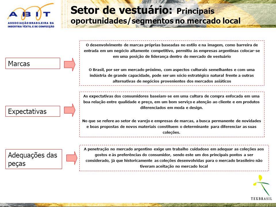 Setor de vestuário: Principais oportunidades/segmentos no mercado local
