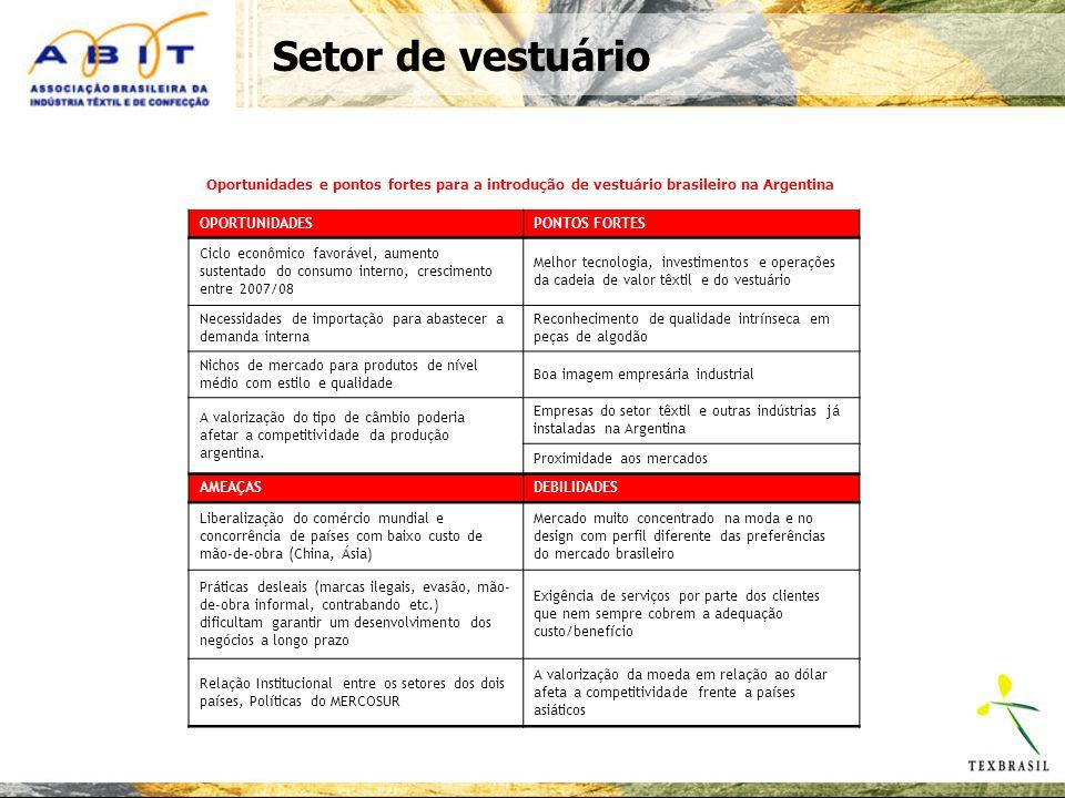 Setor de vestuário Oportunidades e pontos fortes para a introdução de vestuário brasileiro na Argentina.