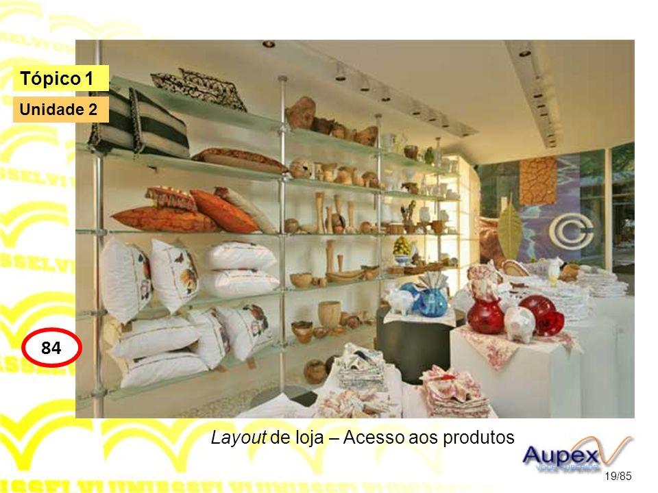 Layout de loja – Acesso aos produtos