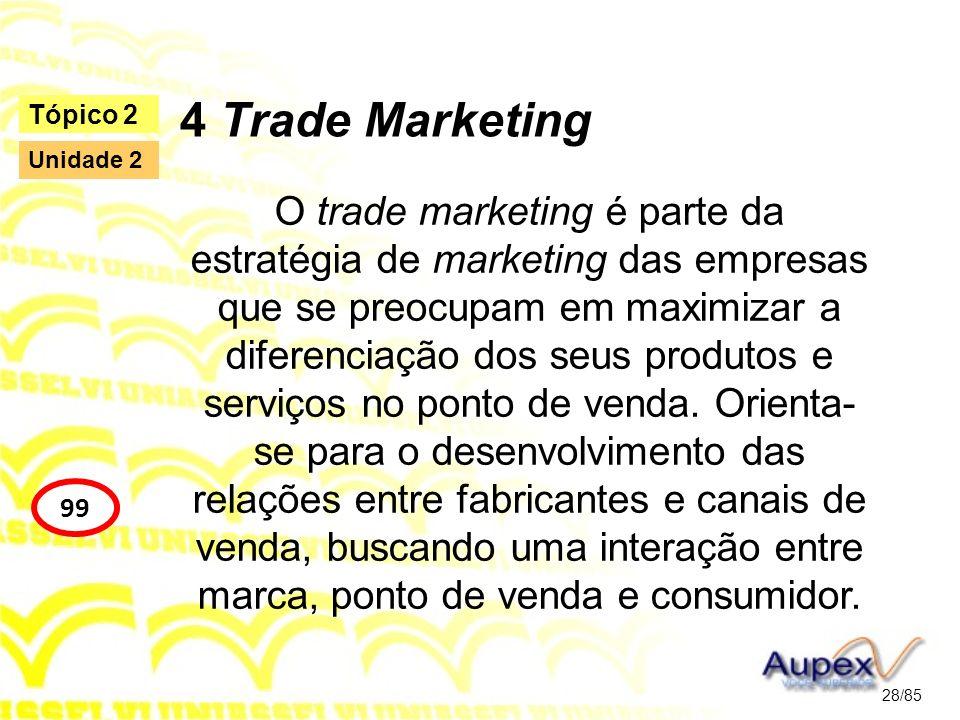 4 Trade Marketing Tópico 2. Unidade 2.