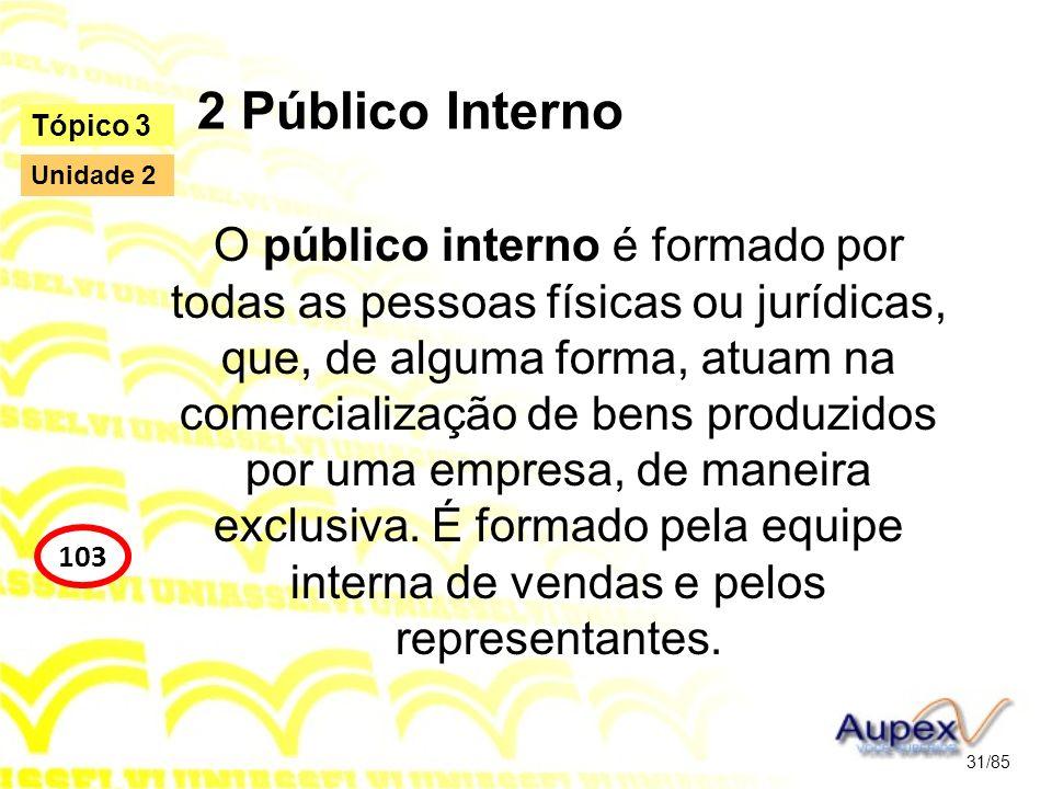 2 Público Interno Tópico 3. Unidade 2.