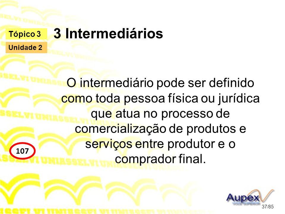 3 Intermediários Tópico 3. Unidade 2.