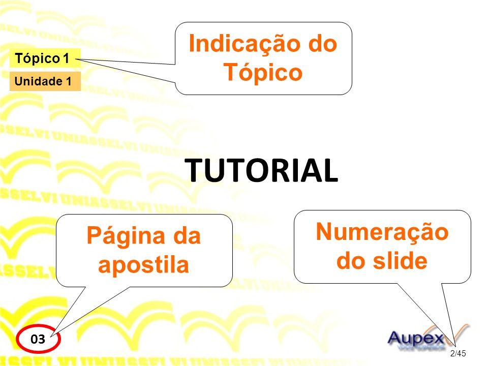 TUTORIAL Indicação do Tópico Numeração do slide Página da apostila 03