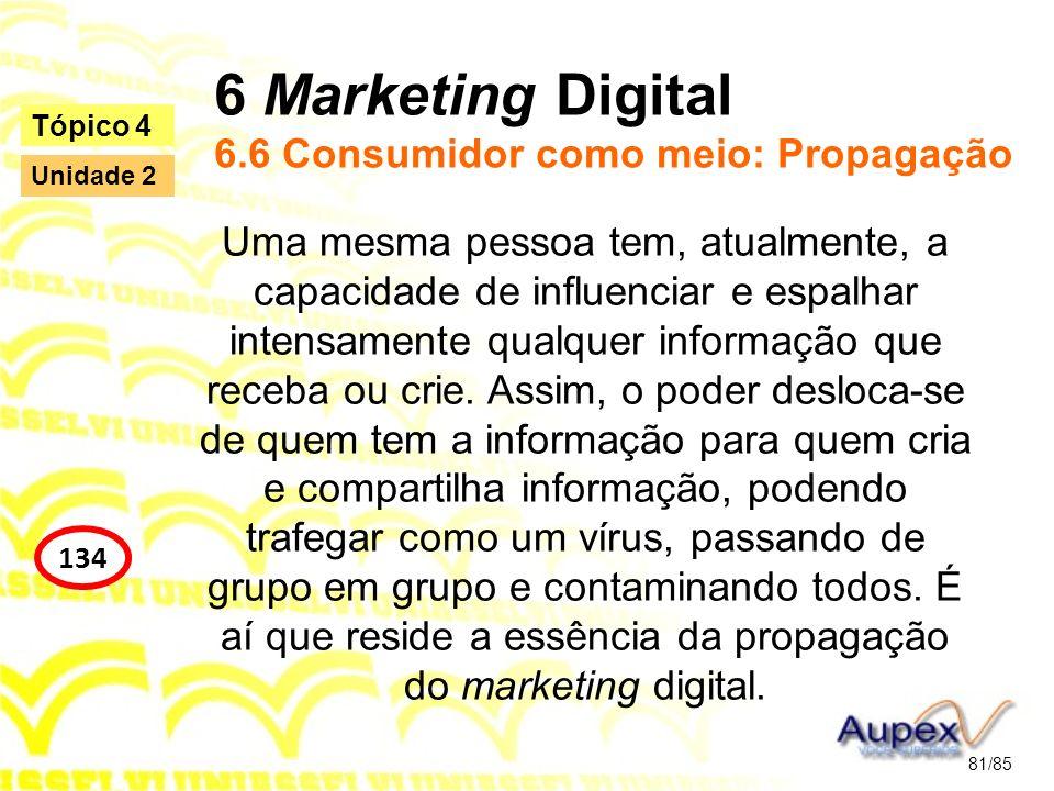 6 Marketing Digital 6.6 Consumidor como meio: Propagação