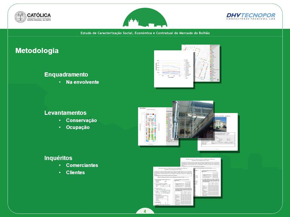 Metodologia Enquadramento Levantamentos Inquéritos Na envolvente