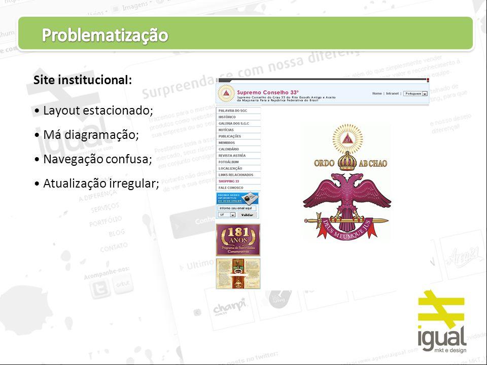 Problematização Site institucional: Layout estacionado;