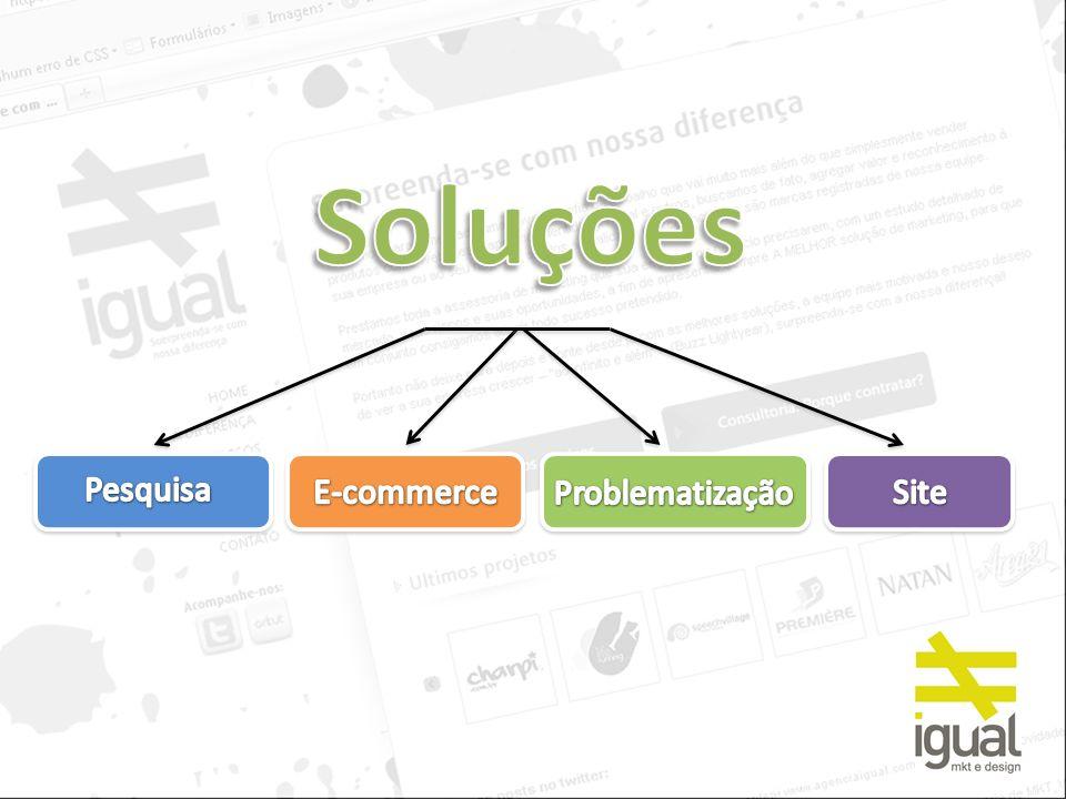 Soluções Pesquisa E-commerce Problematização Site