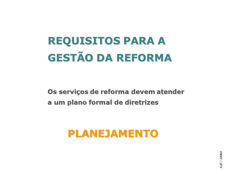 REQUISITOS PARA A GESTÃO DA REFORMA PLANEJAMENTO