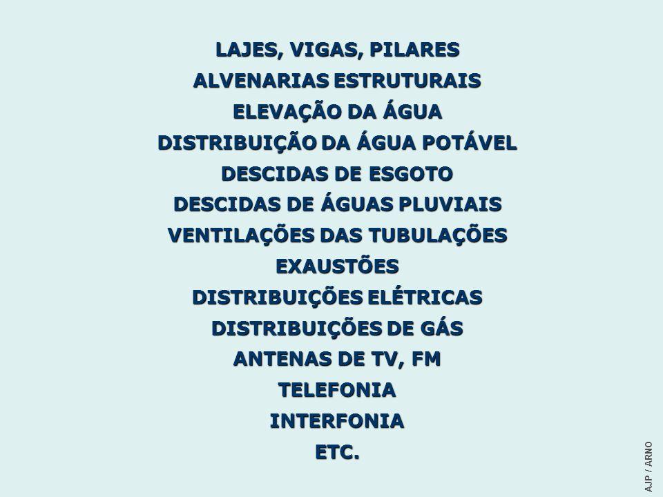 ALVENARIAS ESTRUTURAIS ELEVAÇÃO DA ÁGUA DISTRIBUIÇÃO DA ÁGUA POTÁVEL