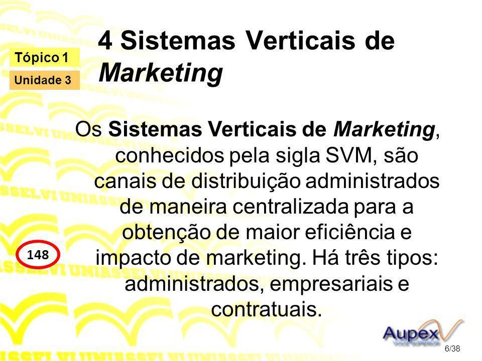 4 Sistemas Verticais de Marketing