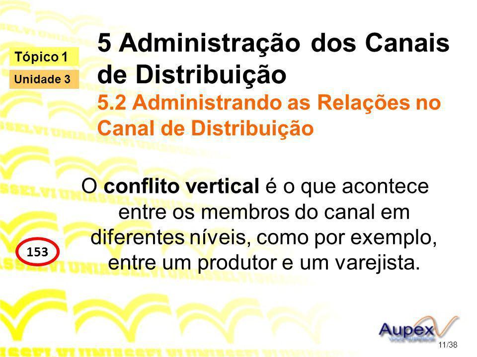 5 Administração dos Canais de Distribuição 5