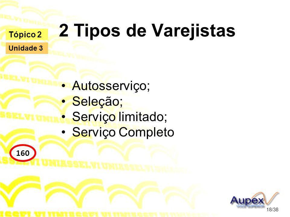 2 Tipos de Varejistas Autosserviço; Seleção; Serviço limitado;