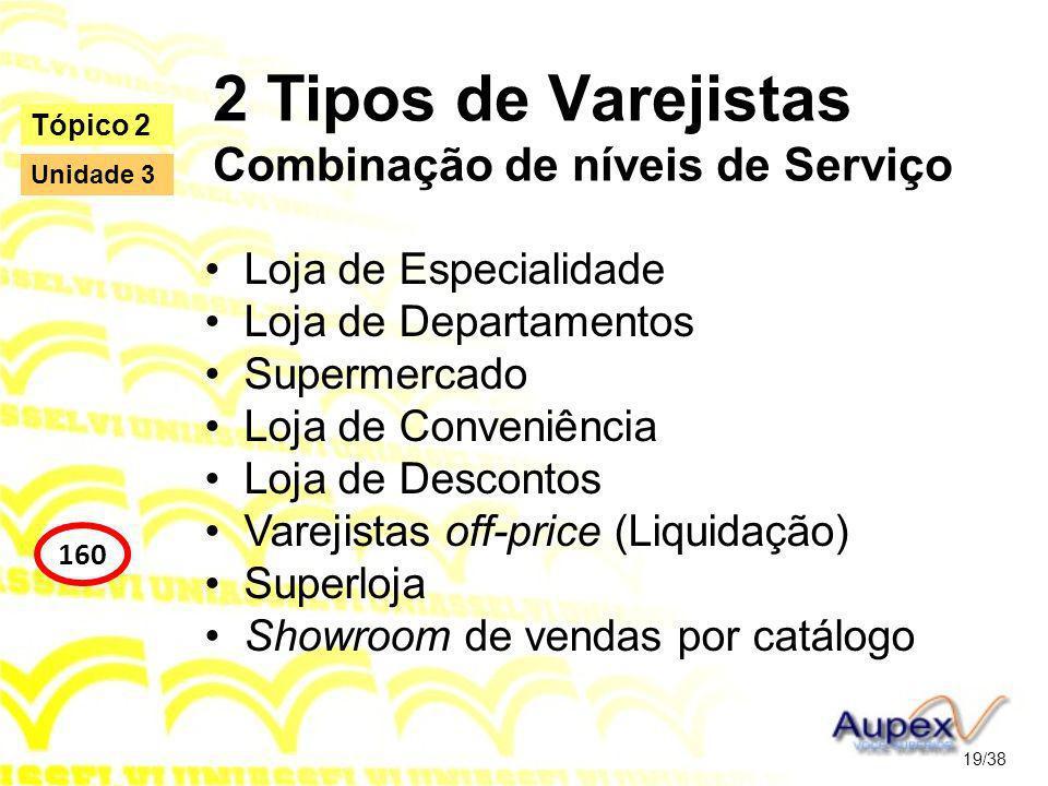 2 Tipos de Varejistas Combinação de níveis de Serviço