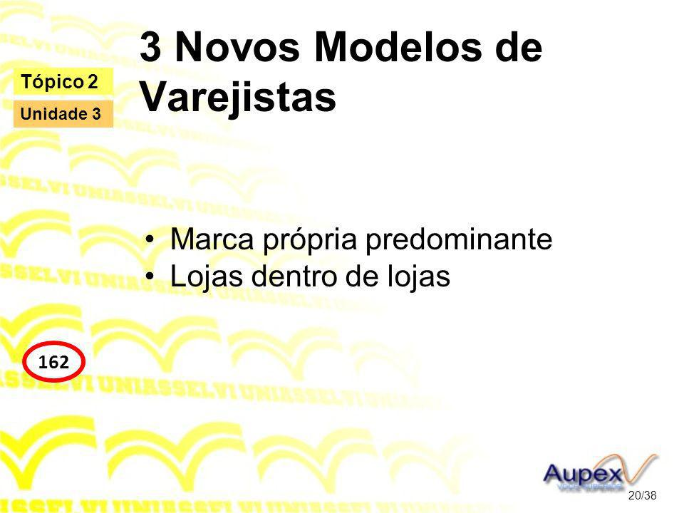 3 Novos Modelos de Varejistas
