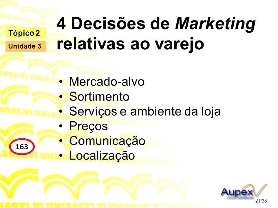 4 Decisões de Marketing relativas ao varejo