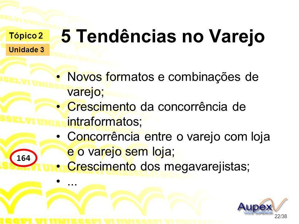 5 Tendências no Varejo Novos formatos e combinações de varejo;
