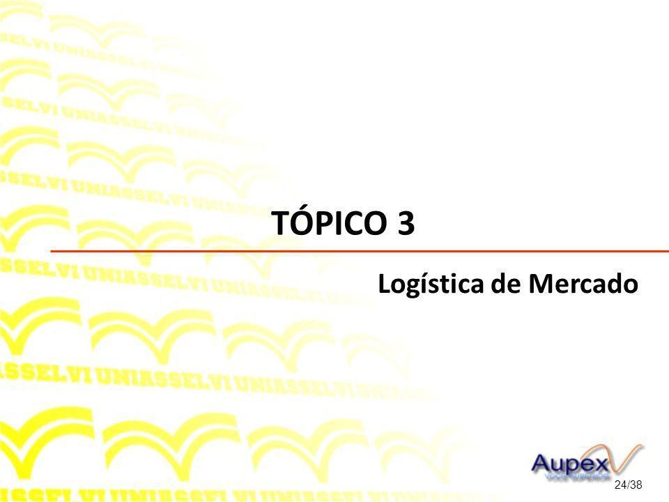 TÓPICO 3 Logística de Mercado 24/38