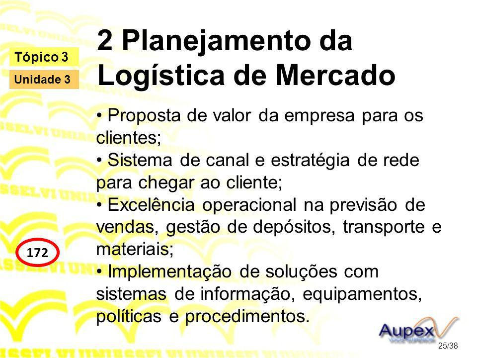 2 Planejamento da Logística de Mercado