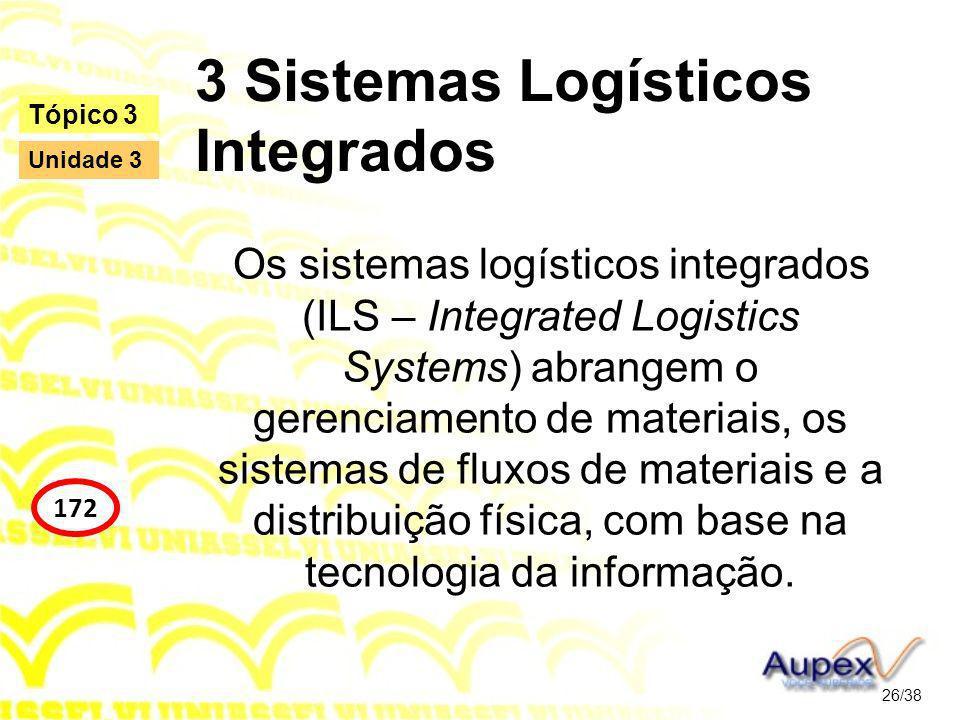 3 Sistemas Logísticos Integrados