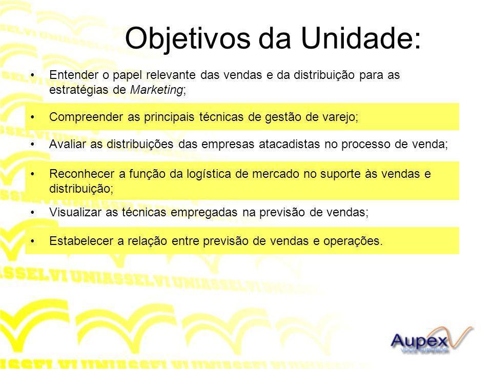 Objetivos da Unidade: Entender o papel relevante das vendas e da distribuição para as estratégias de Marketing;