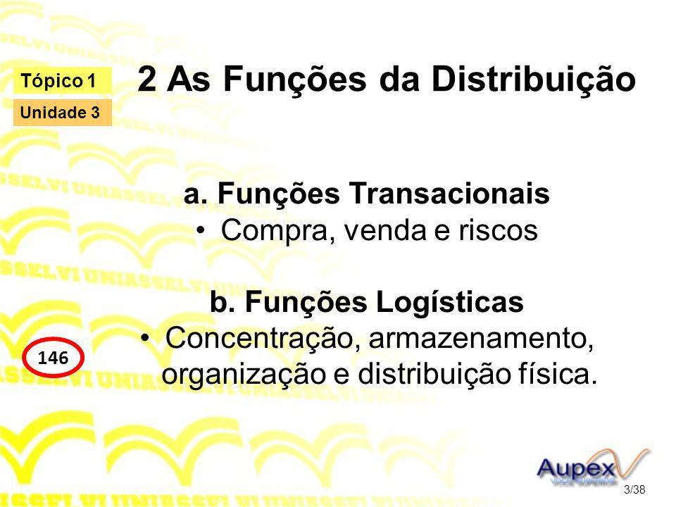 2 As Funções da Distribuição