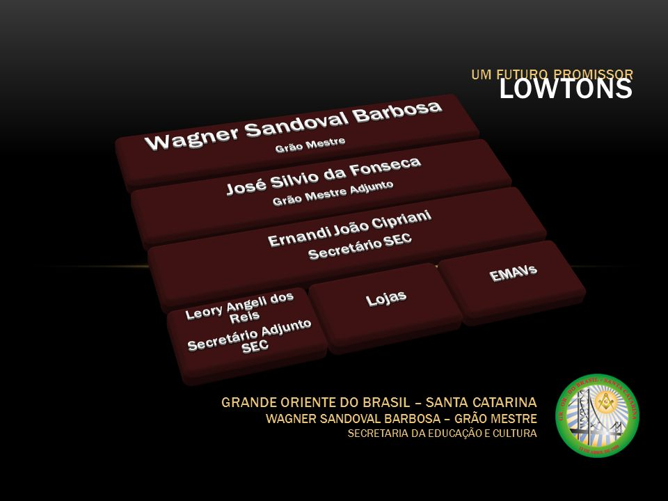 Wagner Sandoval Barbosa LOWTONS