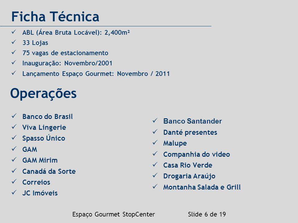 Ficha Técnica Operações Banco do Brasil Banco Santander Viva Lingerie