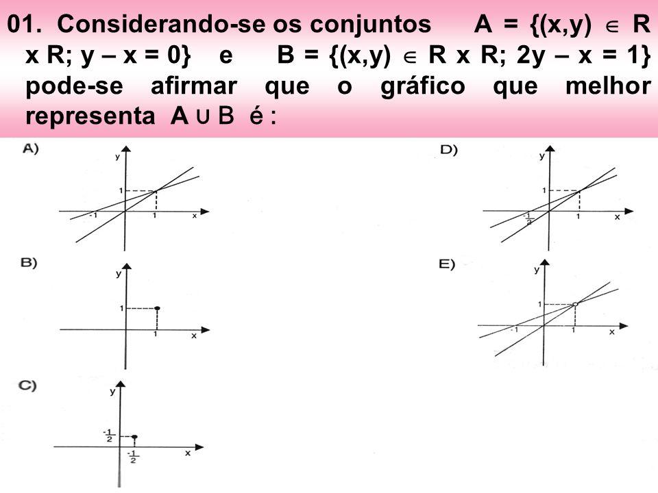 01. Considerando-se os conjuntos. A = {(x,y)  R x R; y – x = 0} e