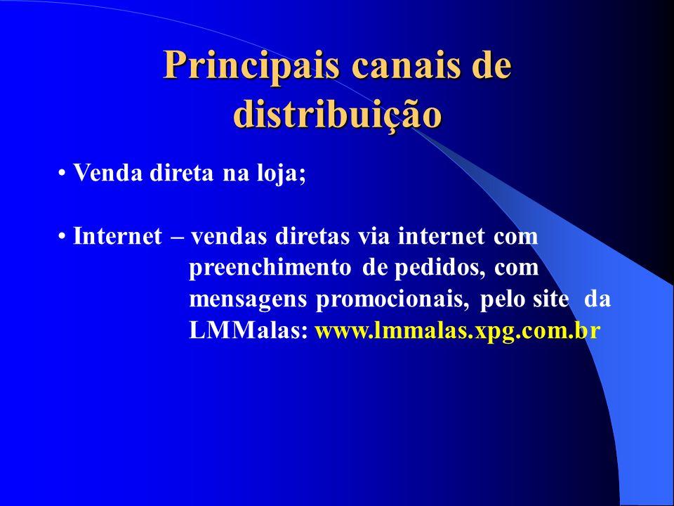Principais canais de distribuição