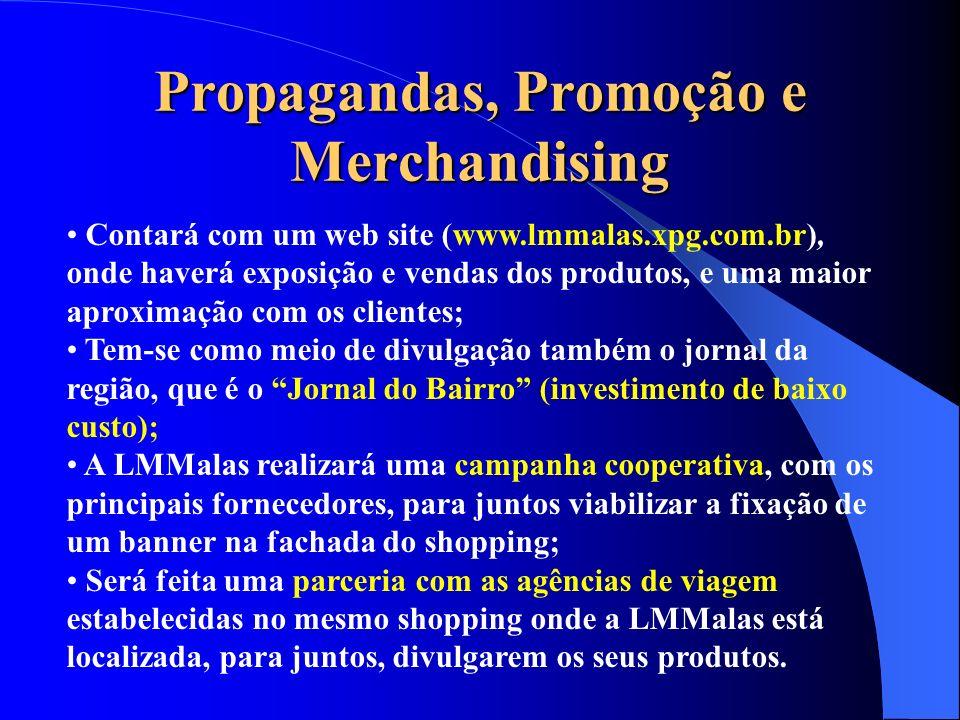 Propagandas, Promoção e Merchandising