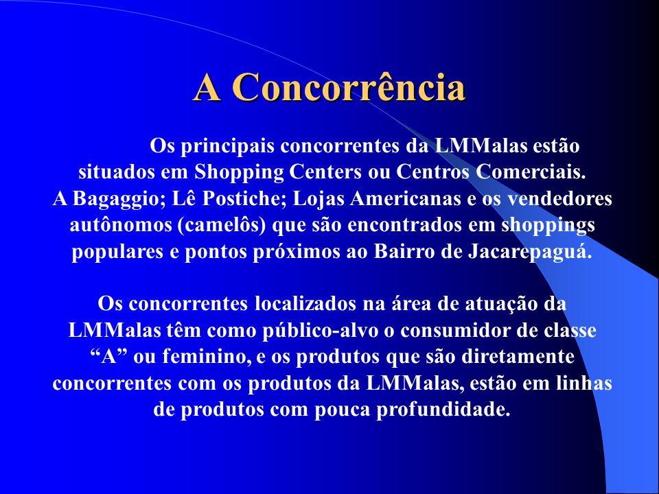 A Concorrência Os principais concorrentes da LMMalas estão situados em Shopping Centers ou Centros Comerciais.
