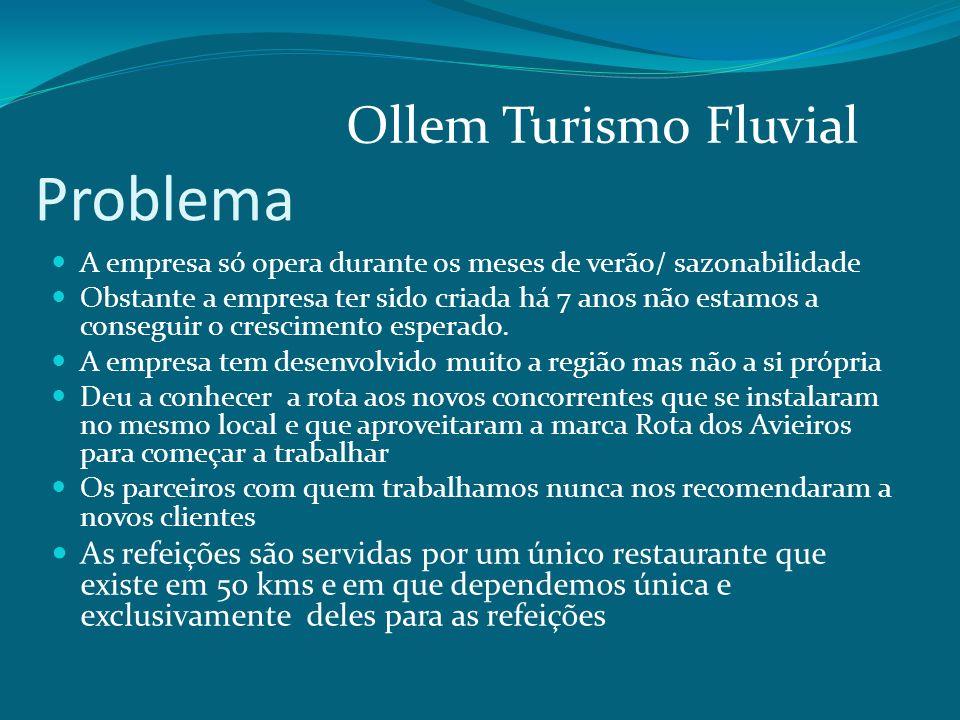 Problema Ollem Turismo Fluvial