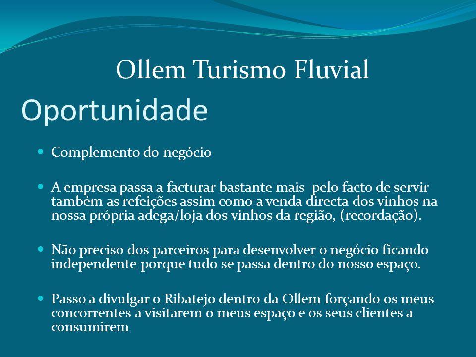 Oportunidade Ollem Turismo Fluvial Complemento do negócio