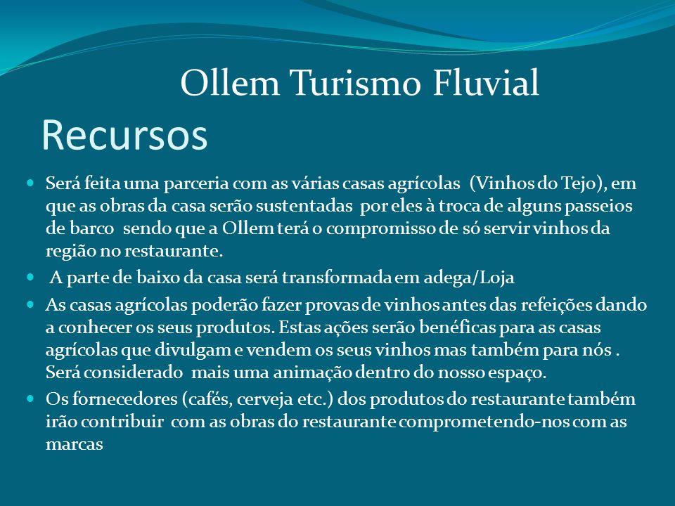Recursos Ollem Turismo Fluvial