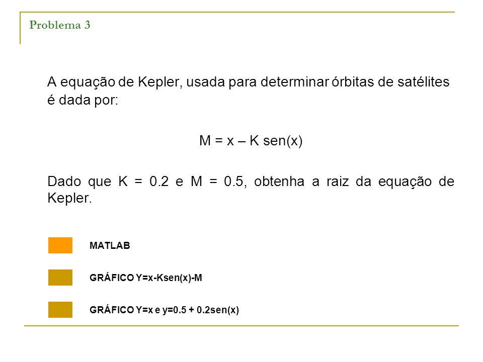 Problema 3 A equação de Kepler, usada para determinar órbitas de satélites é dada por: M = x – K sen(x)