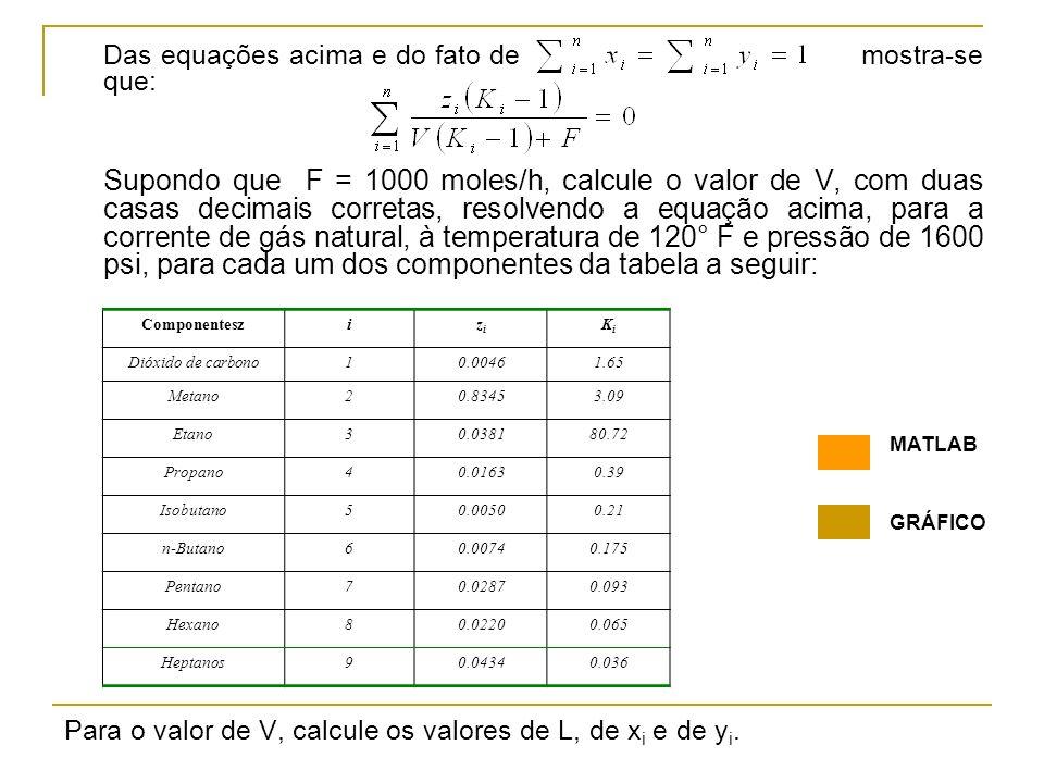 Das equações acima e do fato de mostra-se que: