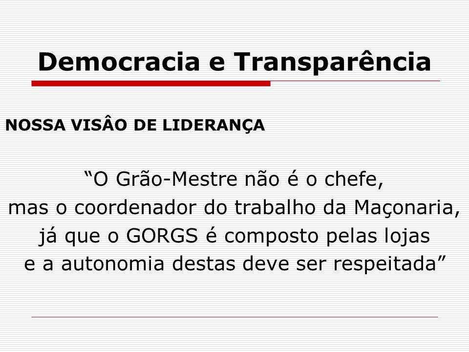 Democracia e Transparência
