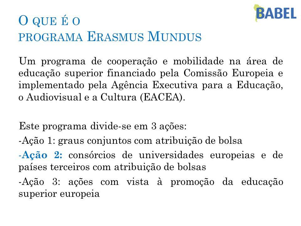 O que é o programa Erasmus Mundus