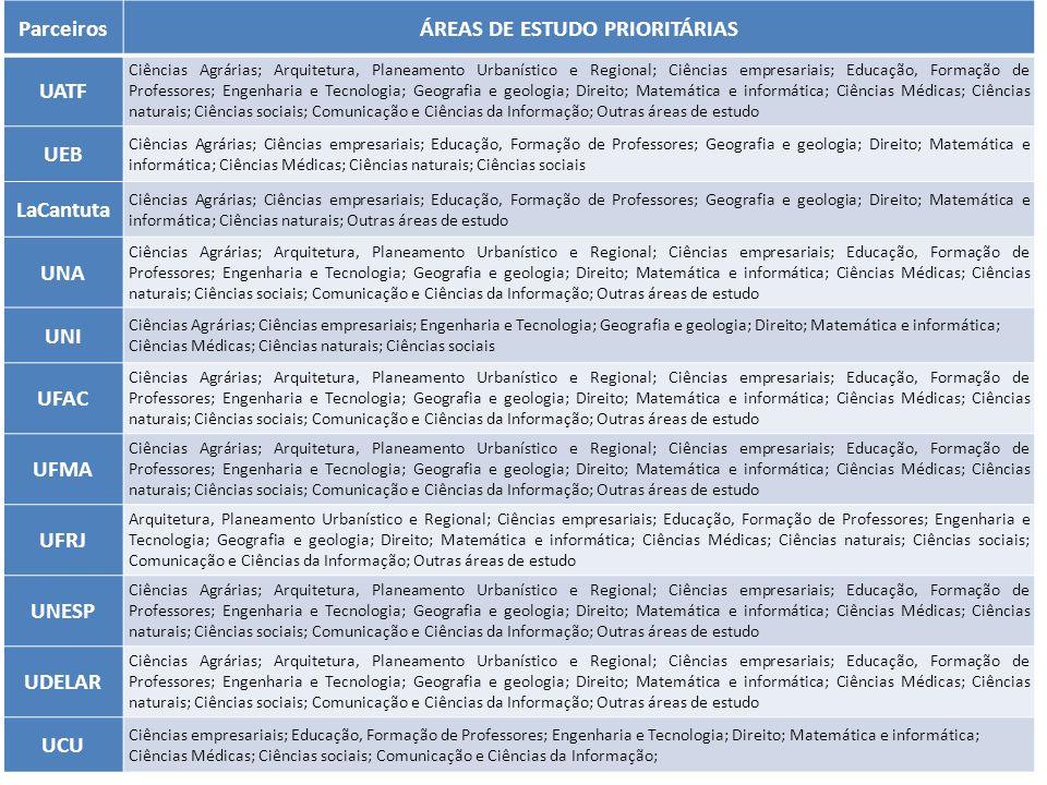ÁREAS DE ESTUDO PRIORITÁRIAS