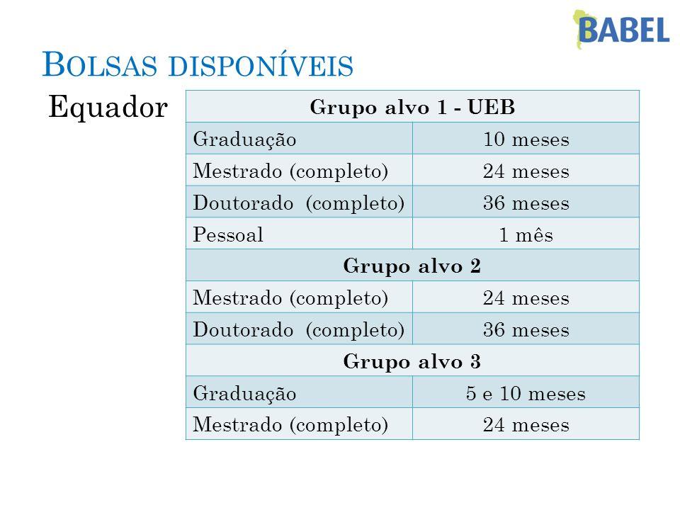 Bolsas disponíveis Equador Grupo alvo 1 - UEB Graduação 10 meses