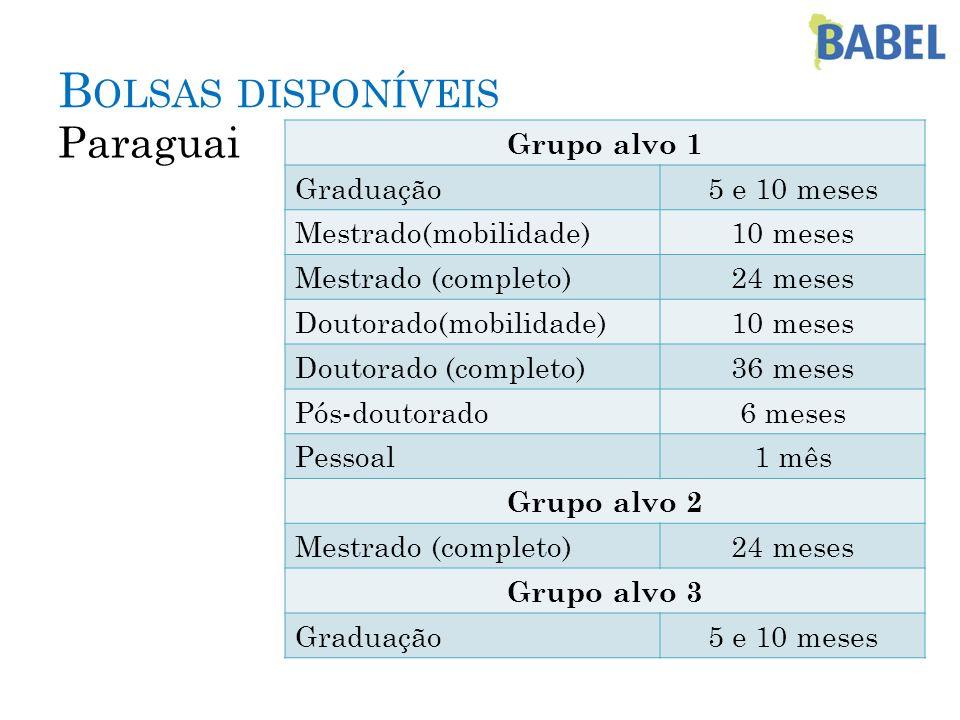 Bolsas disponíveis Paraguai Grupo alvo 1 Graduação 5 e 10 meses
