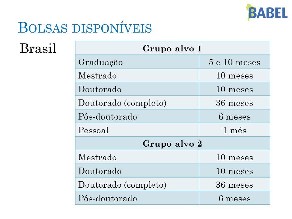 Bolsas disponíveis Brasil Grupo alvo 1 Graduação 5 e 10 meses Mestrado