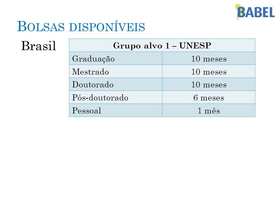 Bolsas disponíveis Brasil Grupo alvo 1 – UNESP Graduação 10 meses