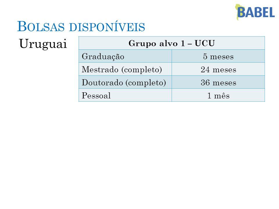 Bolsas disponíveis Uruguai Grupo alvo 1 – UCU Graduação 5 meses
