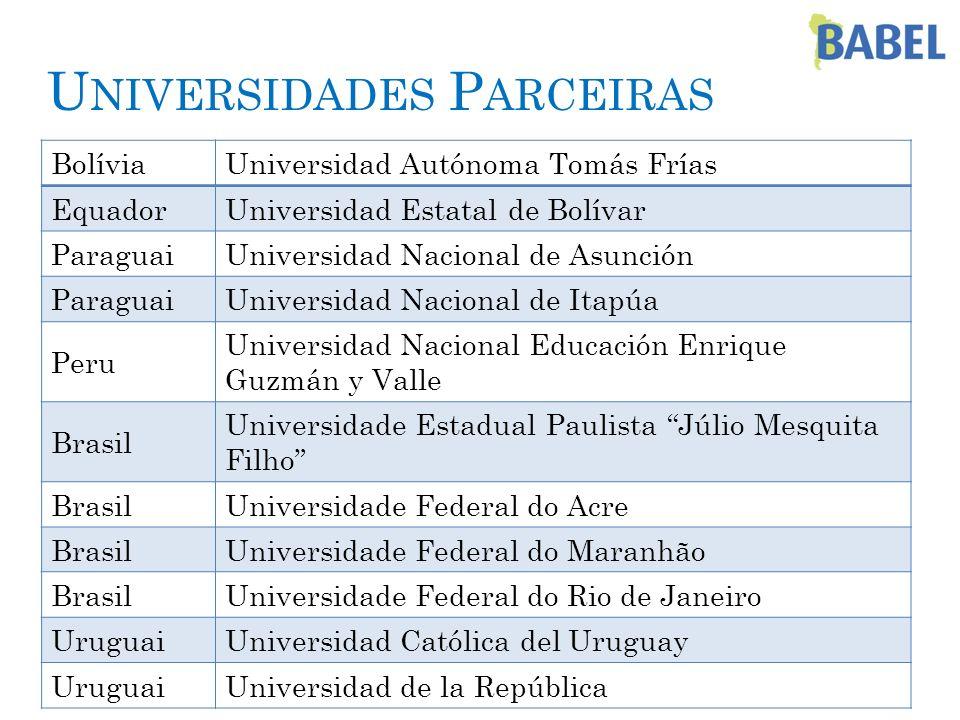 Universidades Parceiras