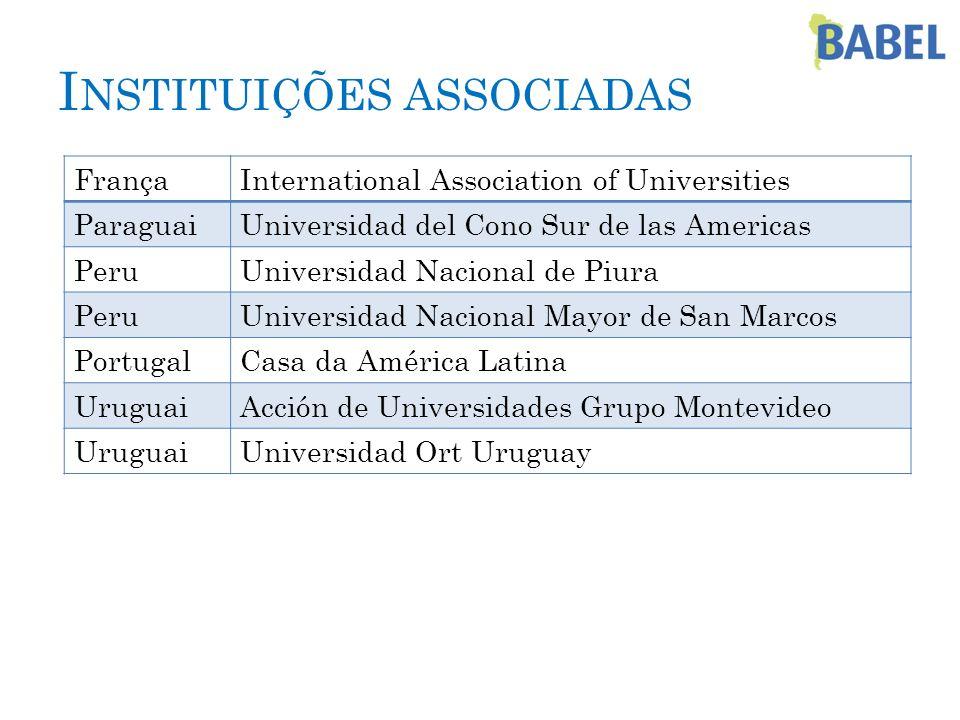 Instituições associadas