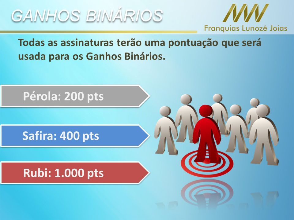 GANHOS BINÁRIOS Pérola: 200 pts Safira: 400 pts Rubi: 1.000 pts