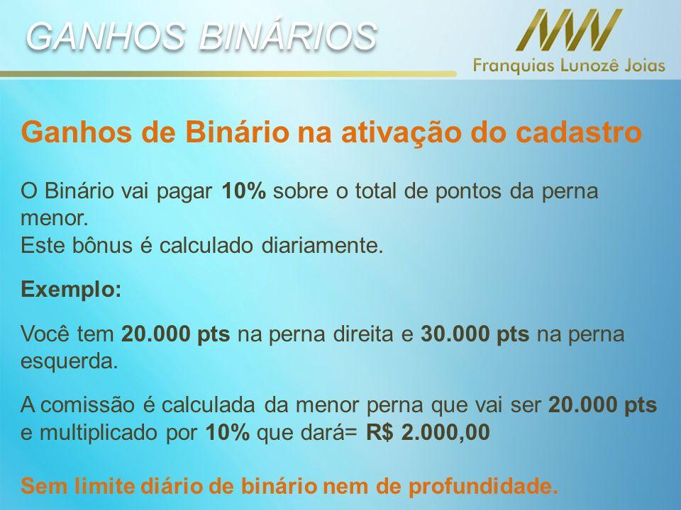 GANHOS BINÁRIOS Ganhos de Binário na ativação do cadastro